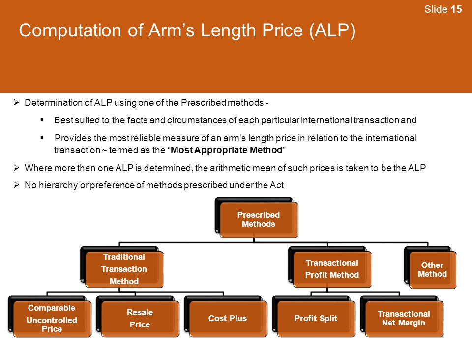Computation of Arm's Length Price (ALP)