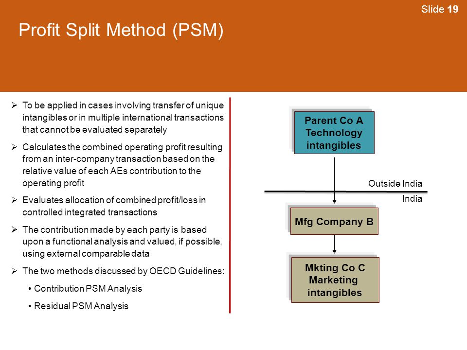 Profit Split Method (PSM)