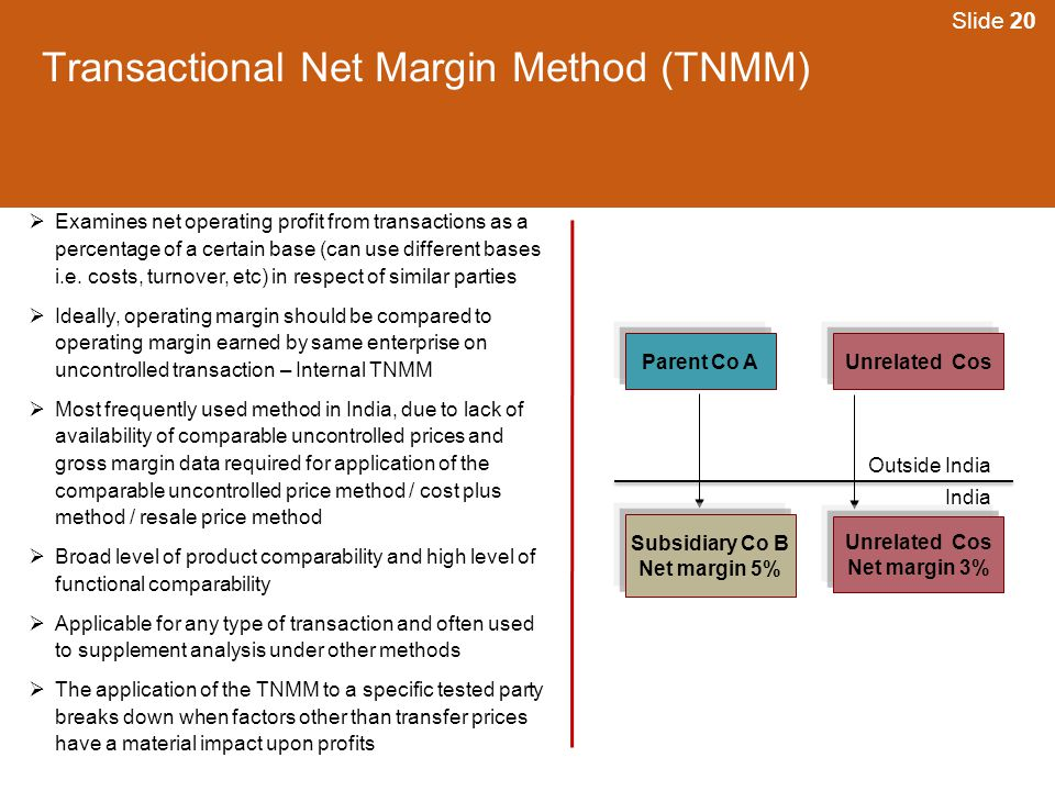 Transactional Net Margin Method (TNMM)