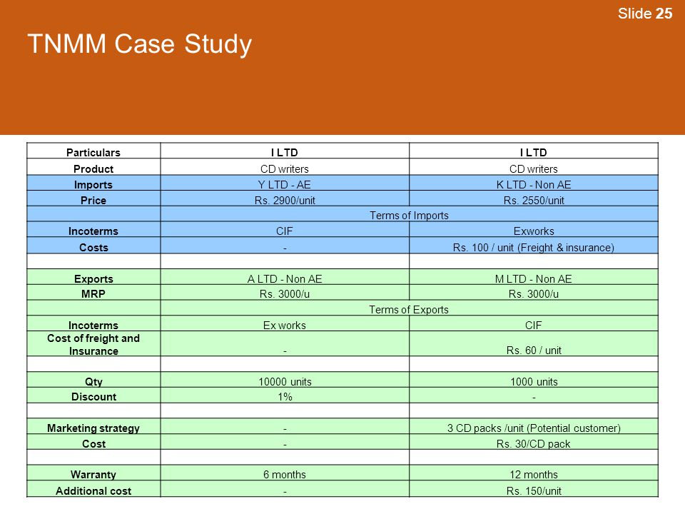 Hih Insurance Ltd Case Study – 741006