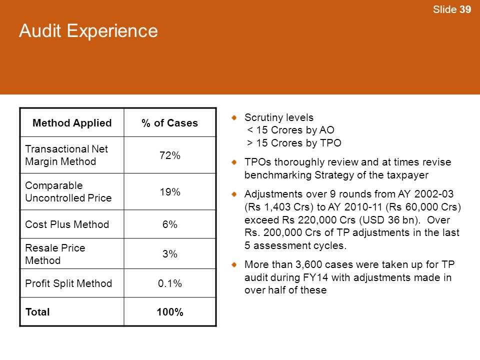 Audit Experience Slide 39 Method Applied % of Cases
