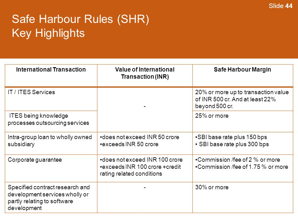 Safe Harbour Rules (SHR) Key Highlights