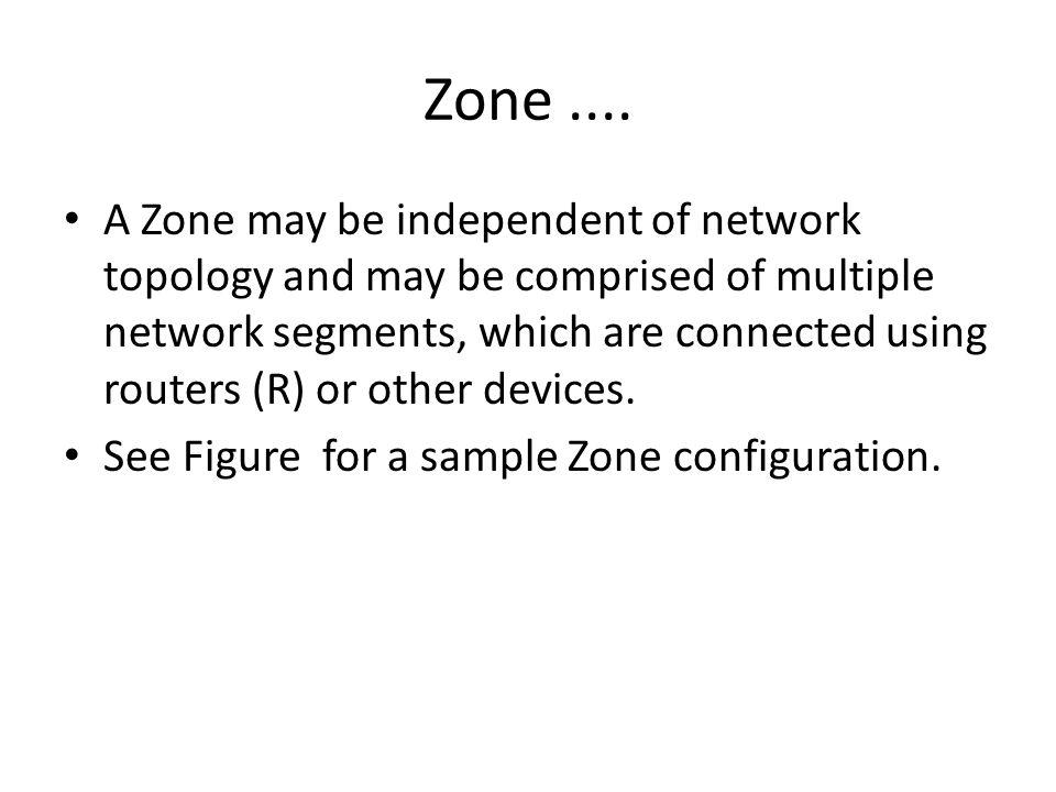 Zone ....