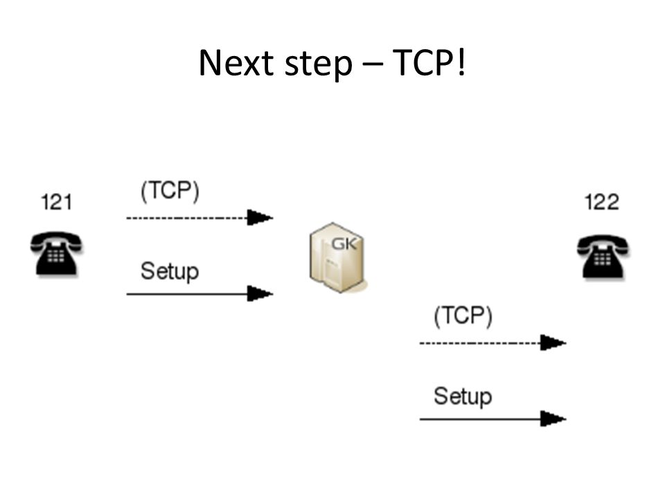 Next step – TCP!