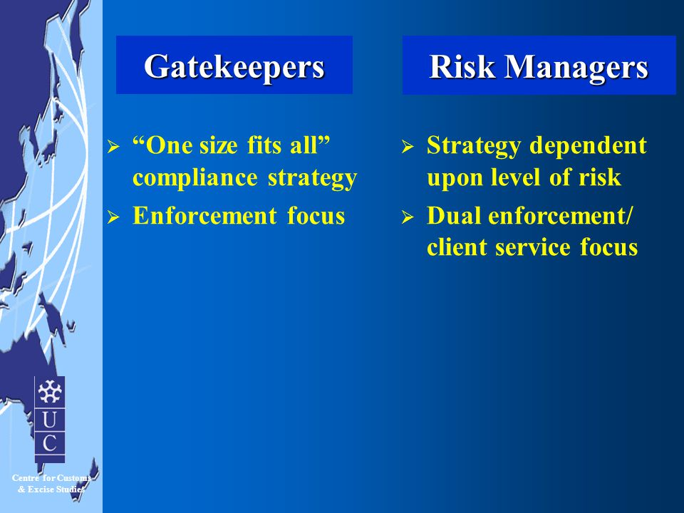 Gatekeepers Risk Managers