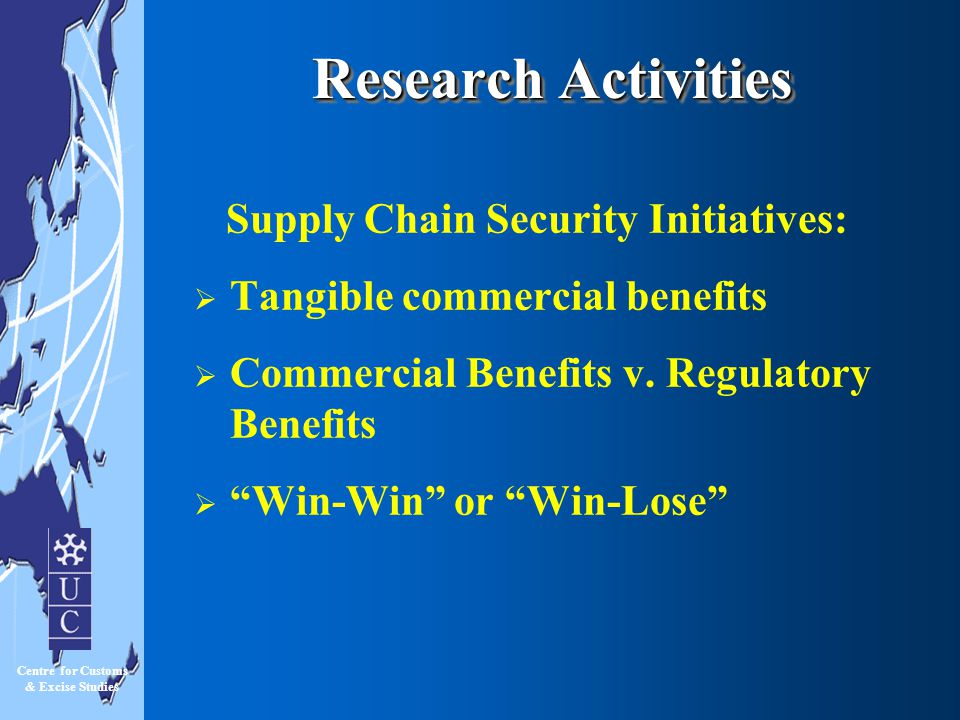 Research Activities Supply Chain Security Initiatives: