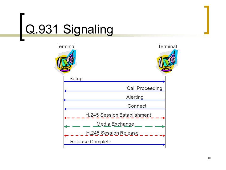 Q.931 Signaling Terminal Terminal Setup Call Proceeding Alerting