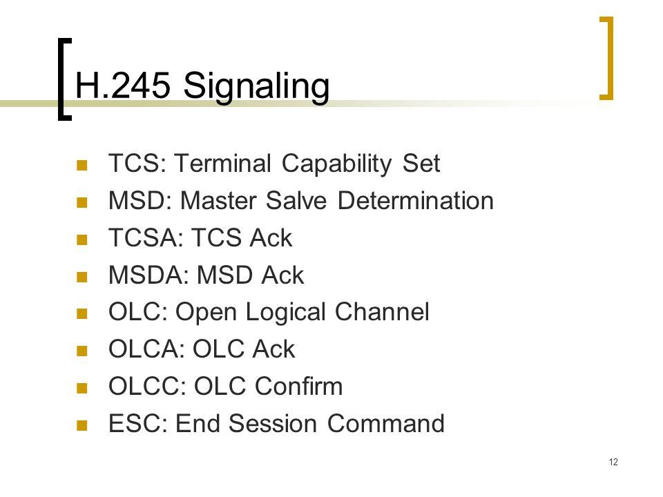 H.245 Signaling TCS: Terminal Capability Set
