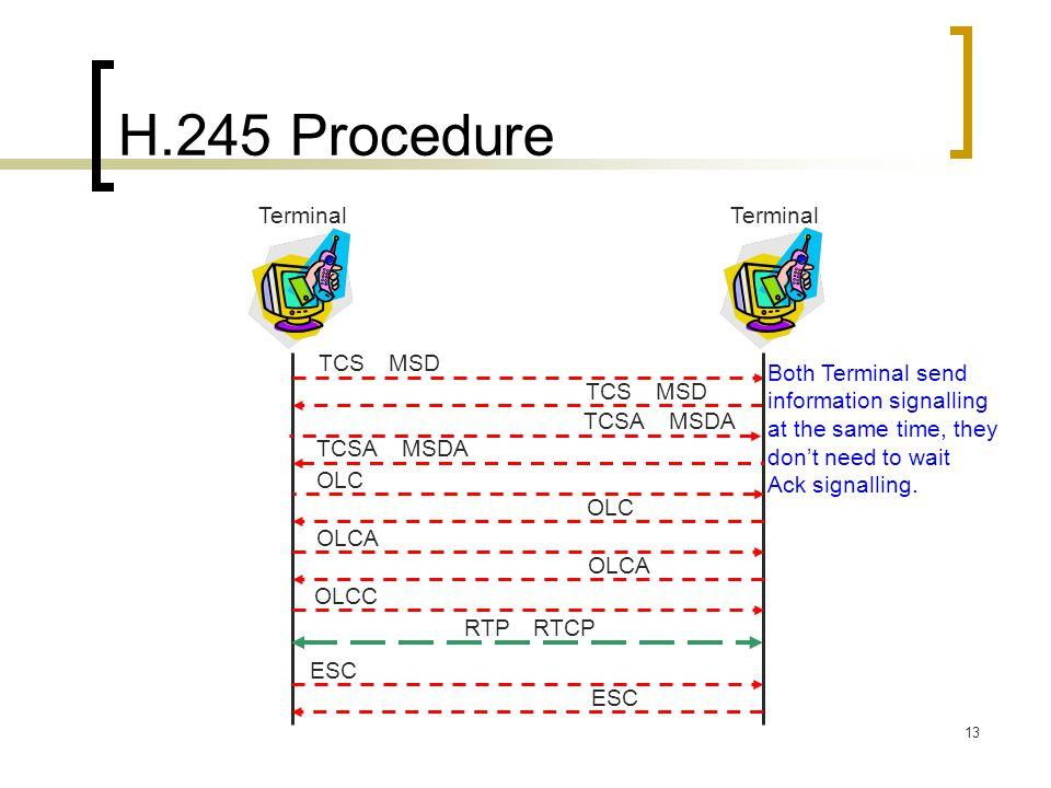 H.245 Procedure Terminal Terminal TCS MSD