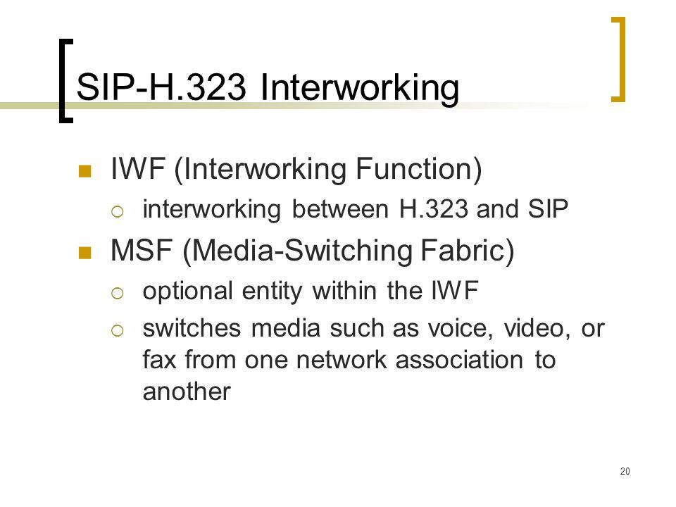 SIP-H.323 Interworking IWF (Interworking Function)