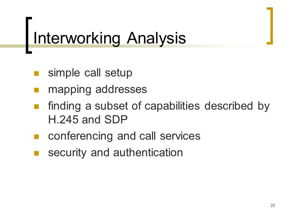 Interworking Analysis