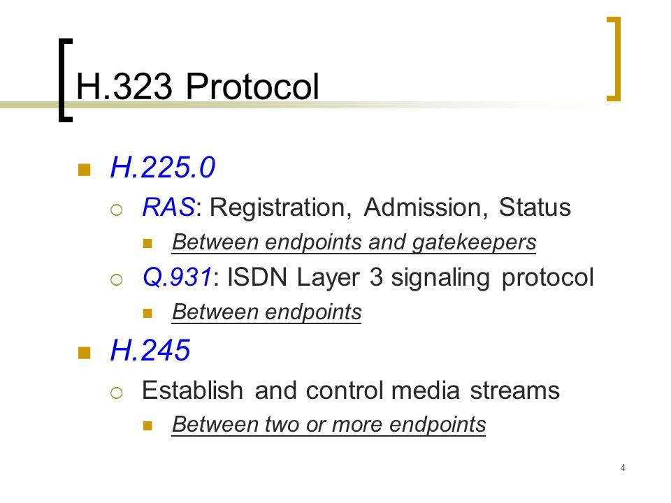 H.323 Protocol H.225.0 H.245 RAS: Registration, Admission, Status