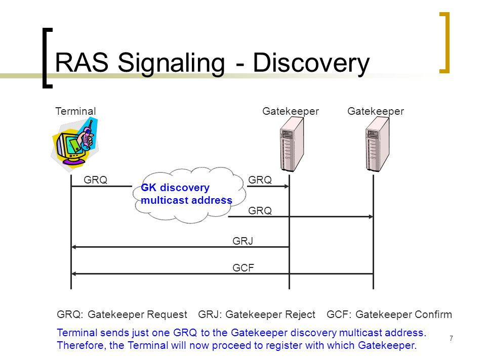 RAS Signaling - Discovery