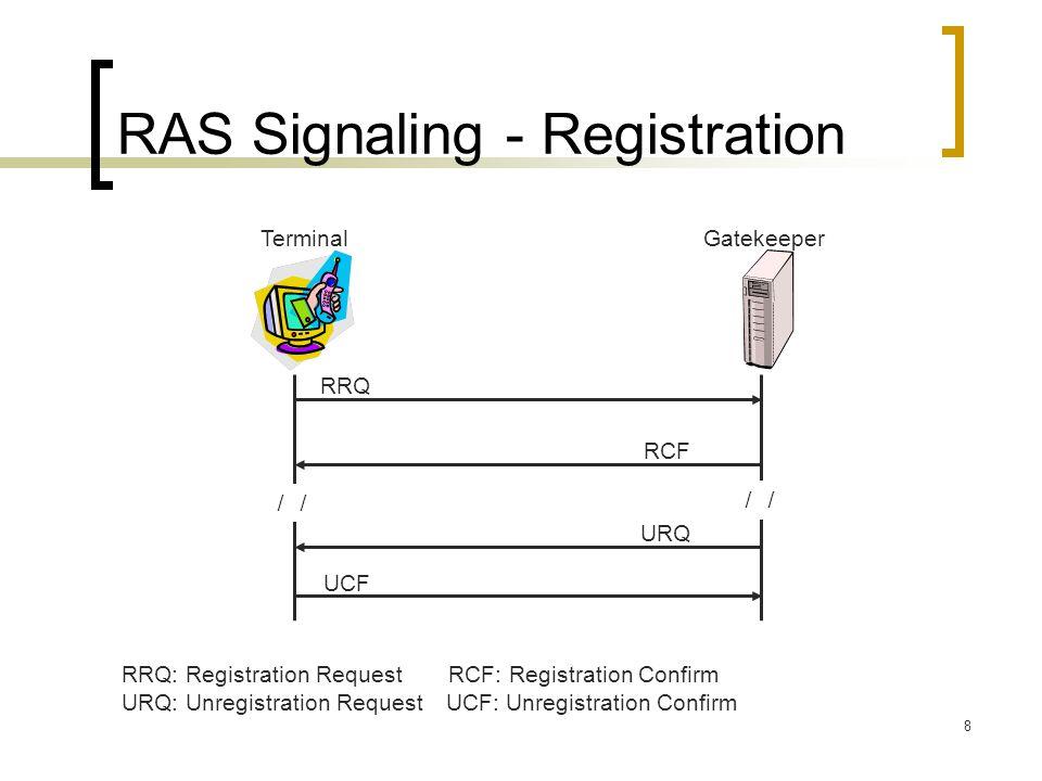 RAS Signaling - Registration