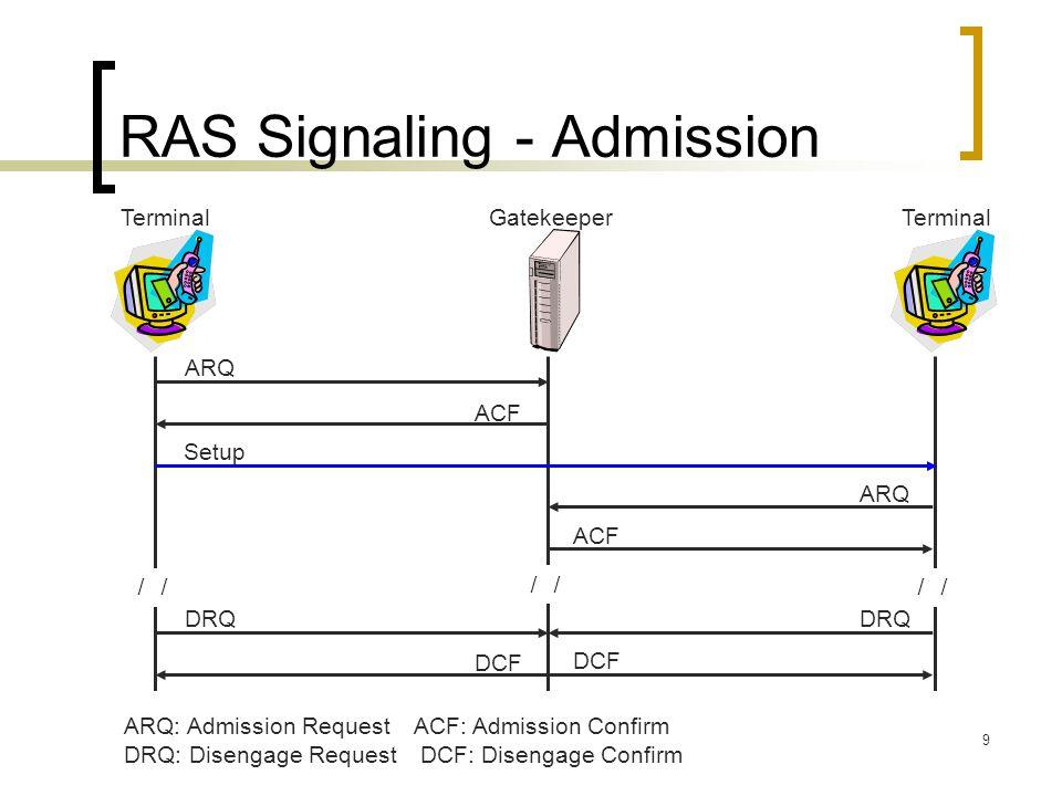 RAS Signaling - Admission
