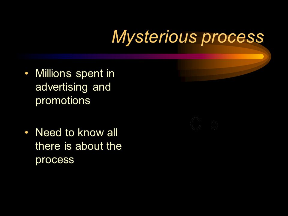 Mysterious process Millions spent in advertising and promotions