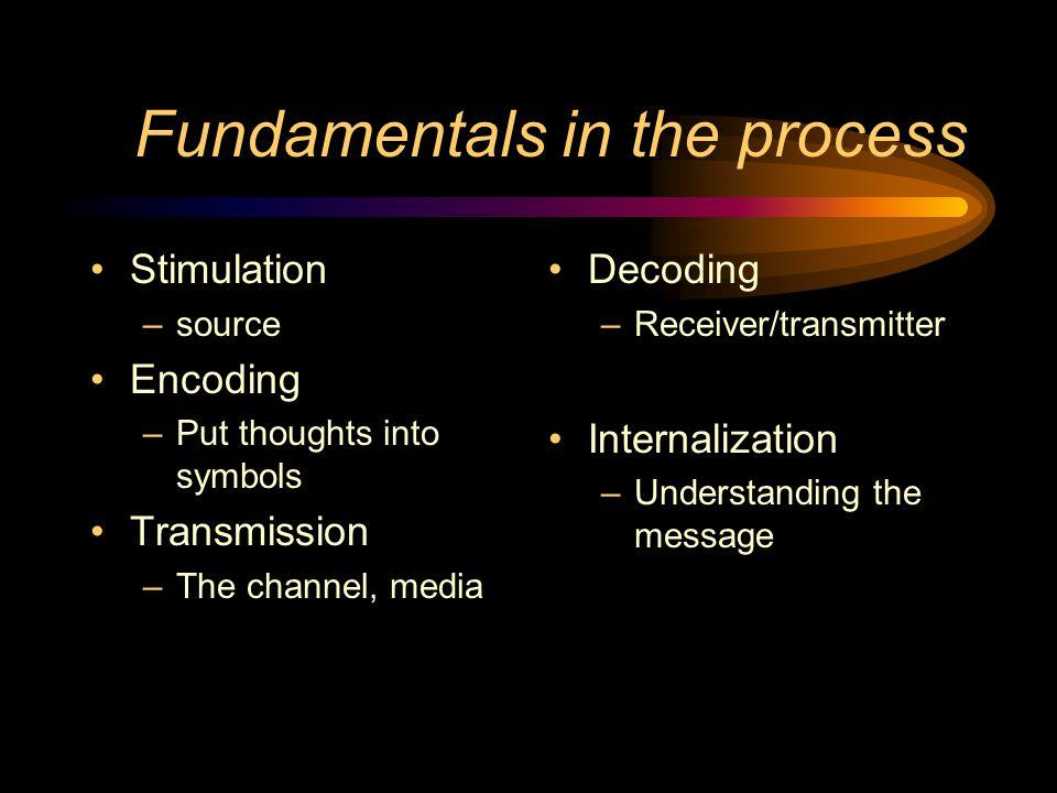 Fundamentals in the process