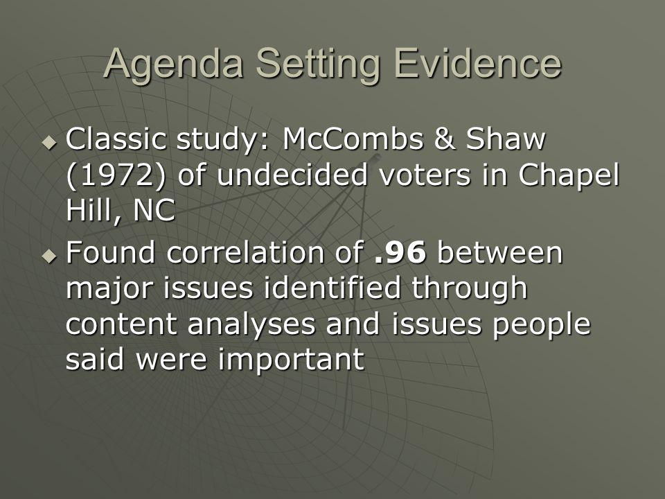 Agenda Setting Evidence