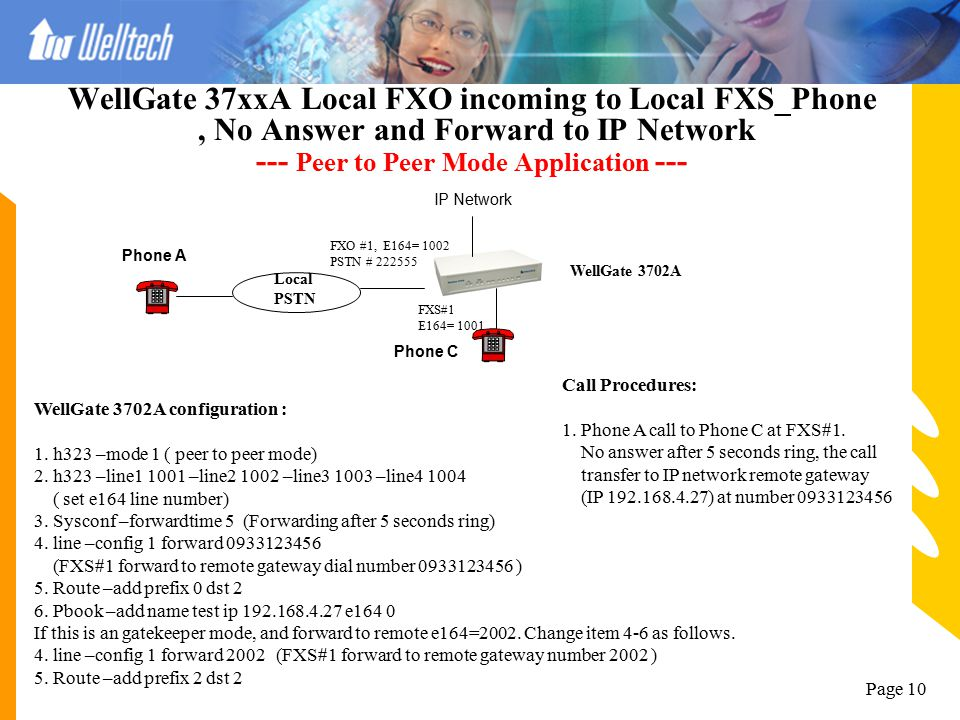 WellGate 37xxA Local FXO incoming to Local FXS_Phone , No Answer and Forward to IP Network --- Peer to Peer Mode Application ---