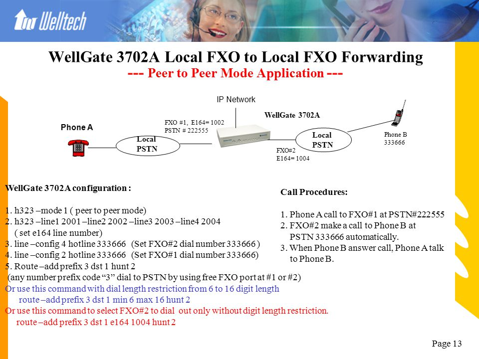 WellGate 3702A Local FXO to Local FXO Forwarding --- Peer to Peer Mode Application ---