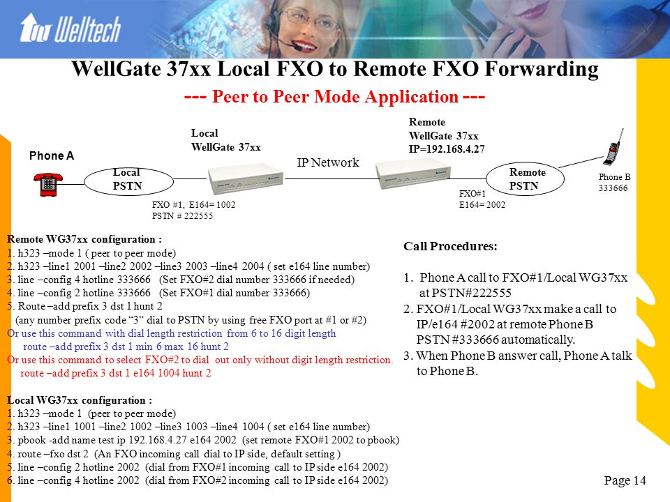 WellGate 37xx Local FXO to Remote FXO Forwarding --- Peer to Peer Mode Application ---