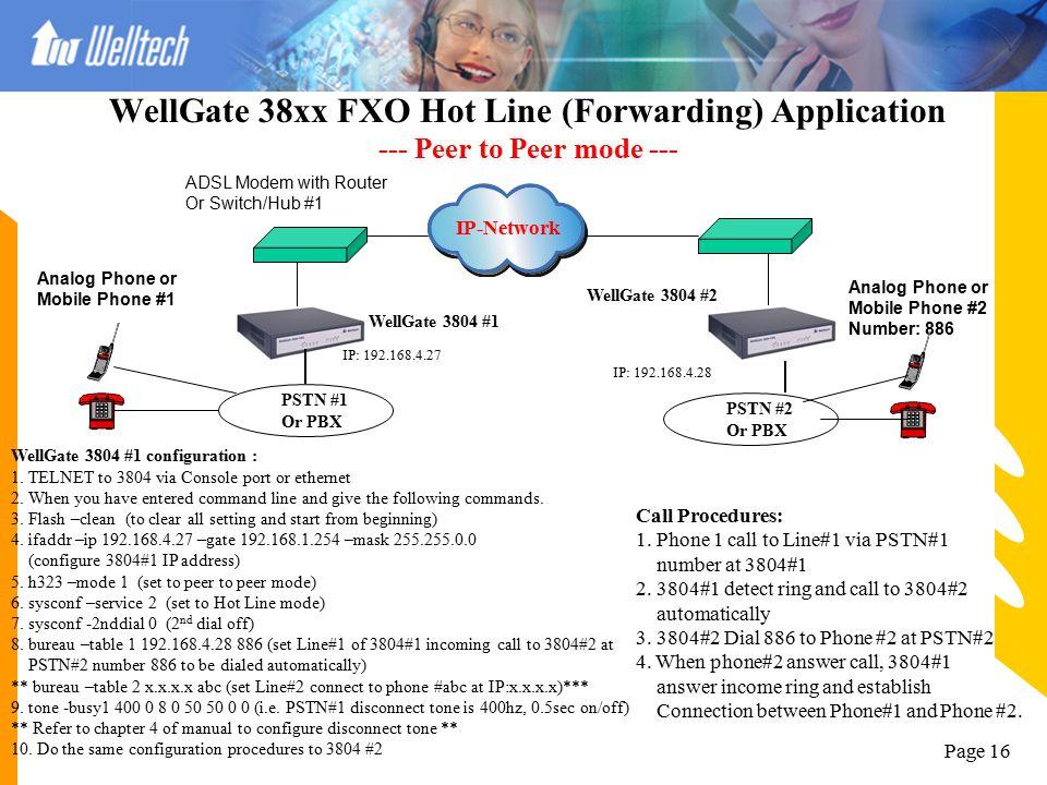 WellGate 38xx FXO Hot Line (Forwarding) Application --- Peer to Peer mode ---