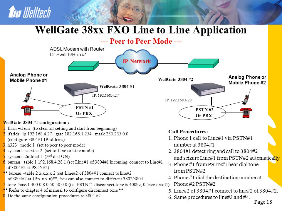 WellGate 38xx FXO Line to Line Application --- Peer to Peer Mode ---