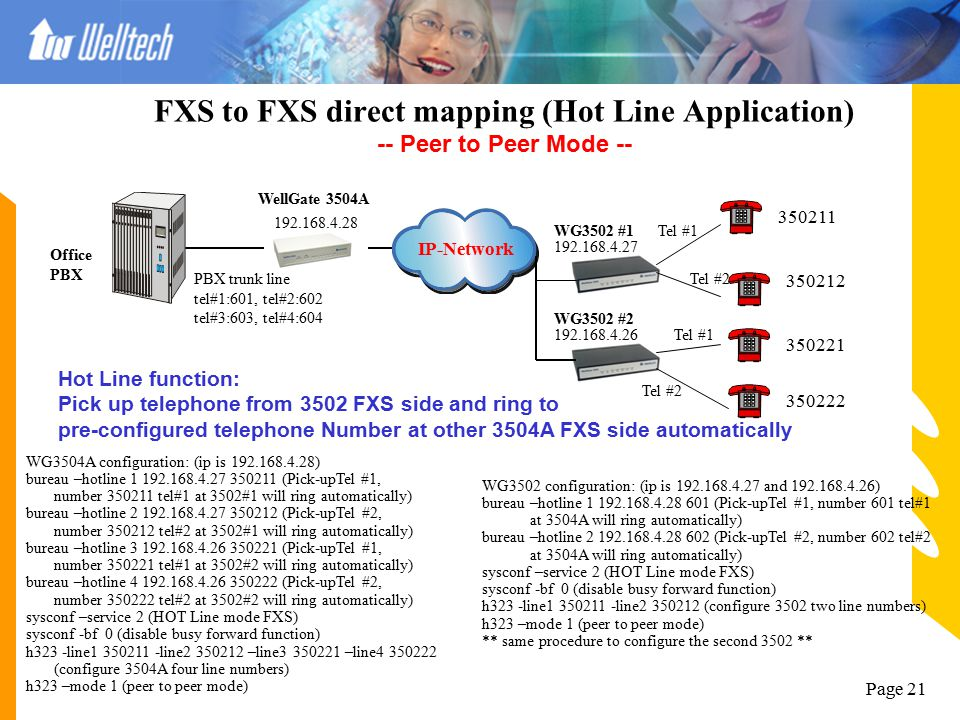 FXS to FXS direct mapping (Hot Line Application) -- Peer to Peer Mode --