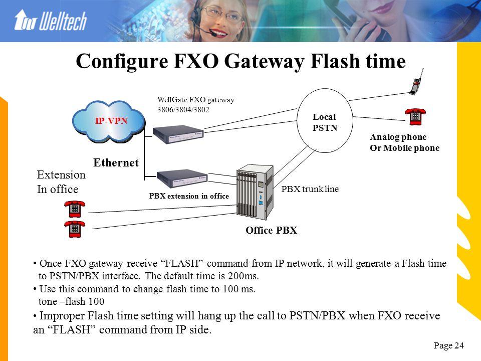 Configure FXO Gateway Flash time