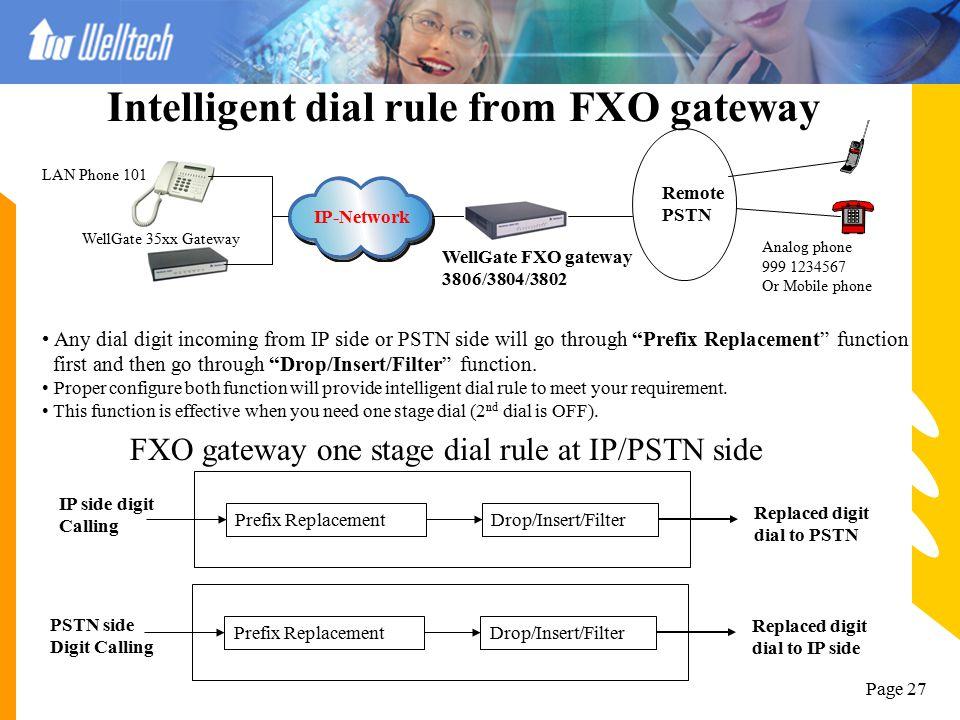 Intelligent dial rule from FXO gateway