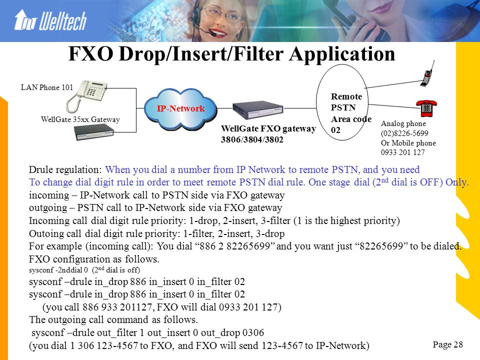 FXO Drop/Insert/Filter Application