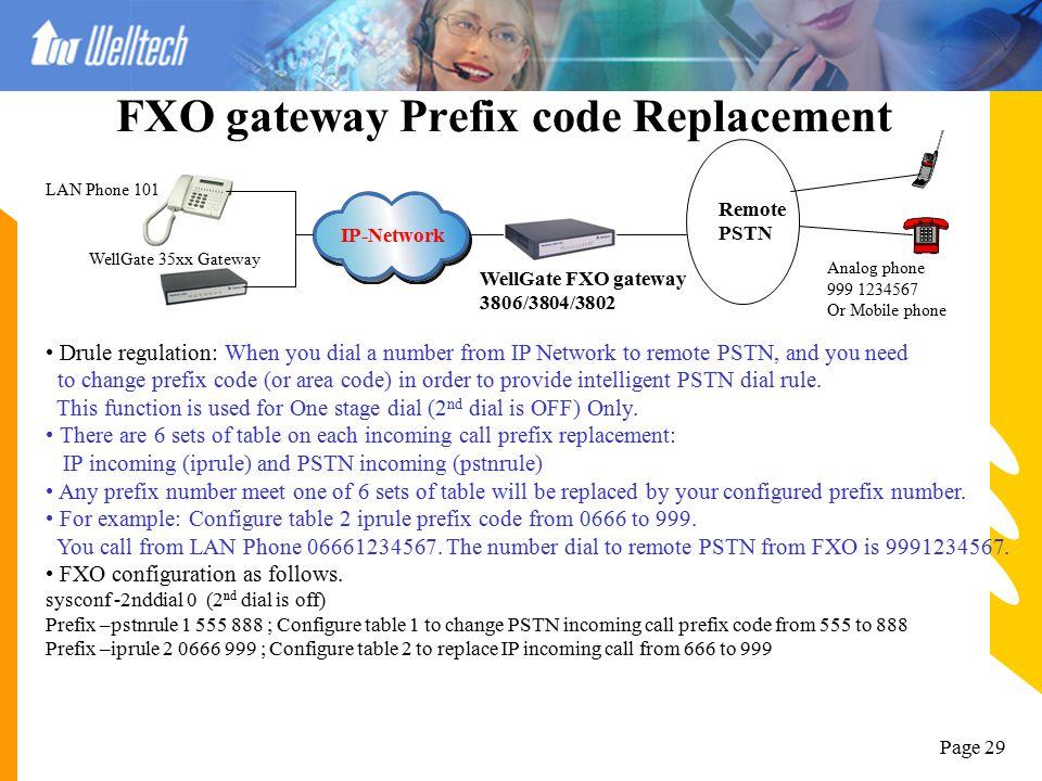 FXO gateway Prefix code Replacement