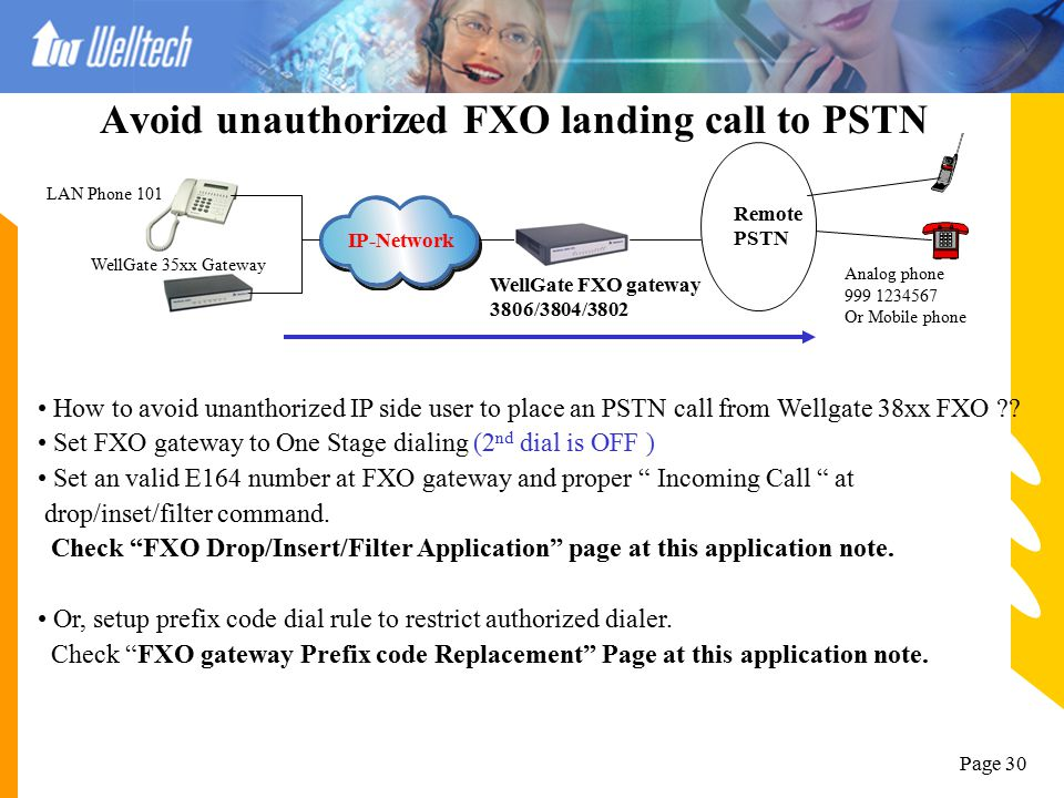 Avoid unauthorized FXO landing call to PSTN