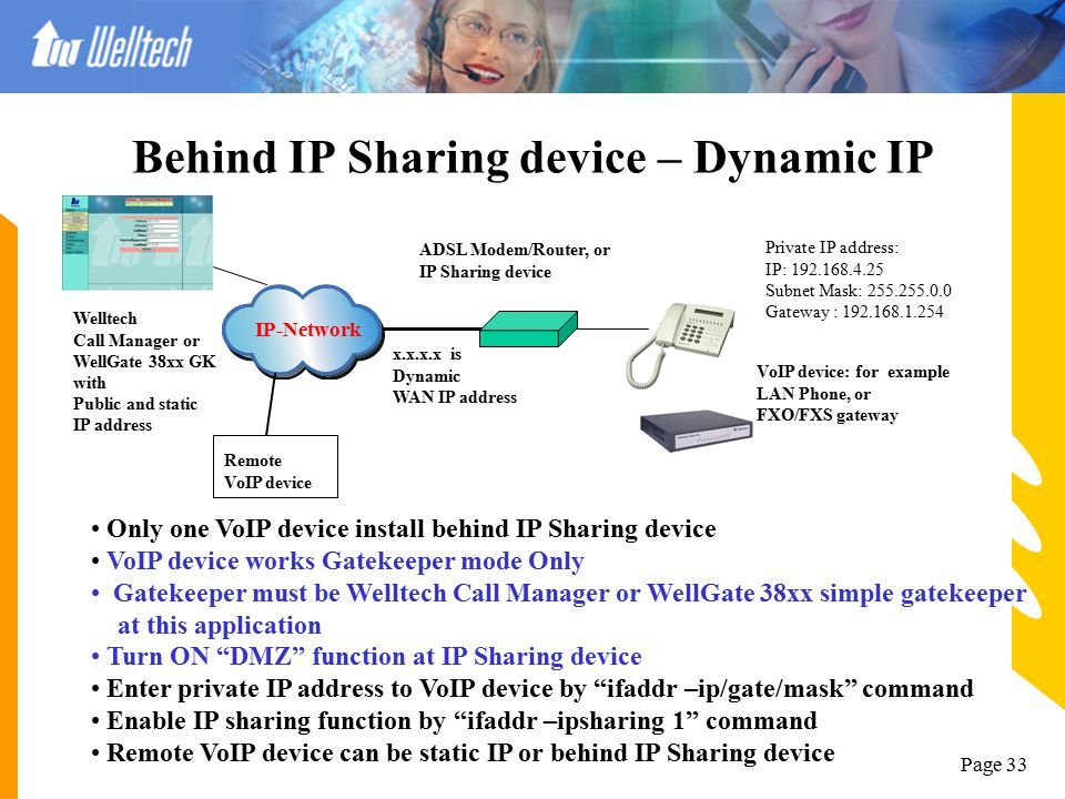 Behind IP Sharing device – Dynamic IP
