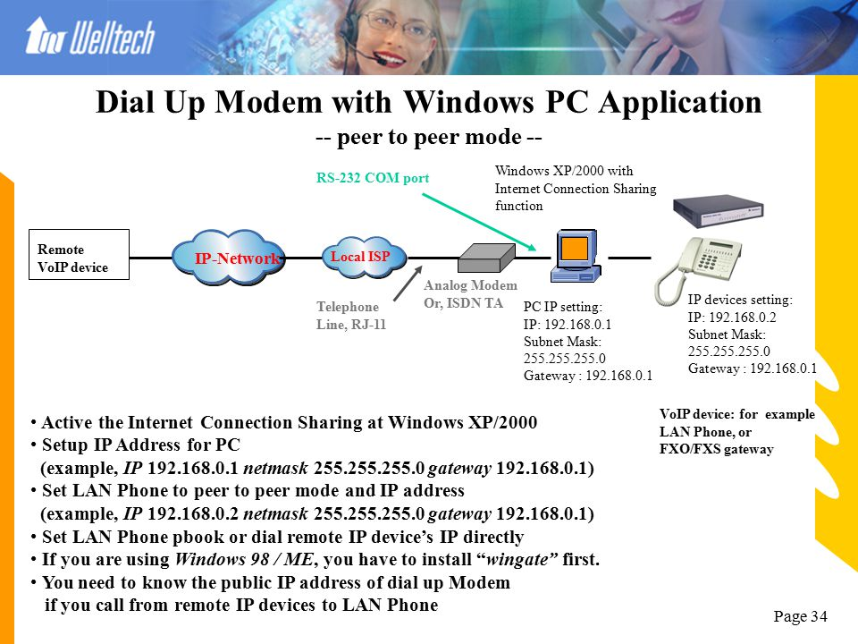 Dial Up Modem with Windows PC Application -- peer to peer mode --