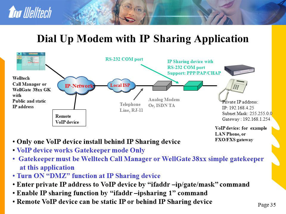 Dial Up Modem with IP Sharing Application