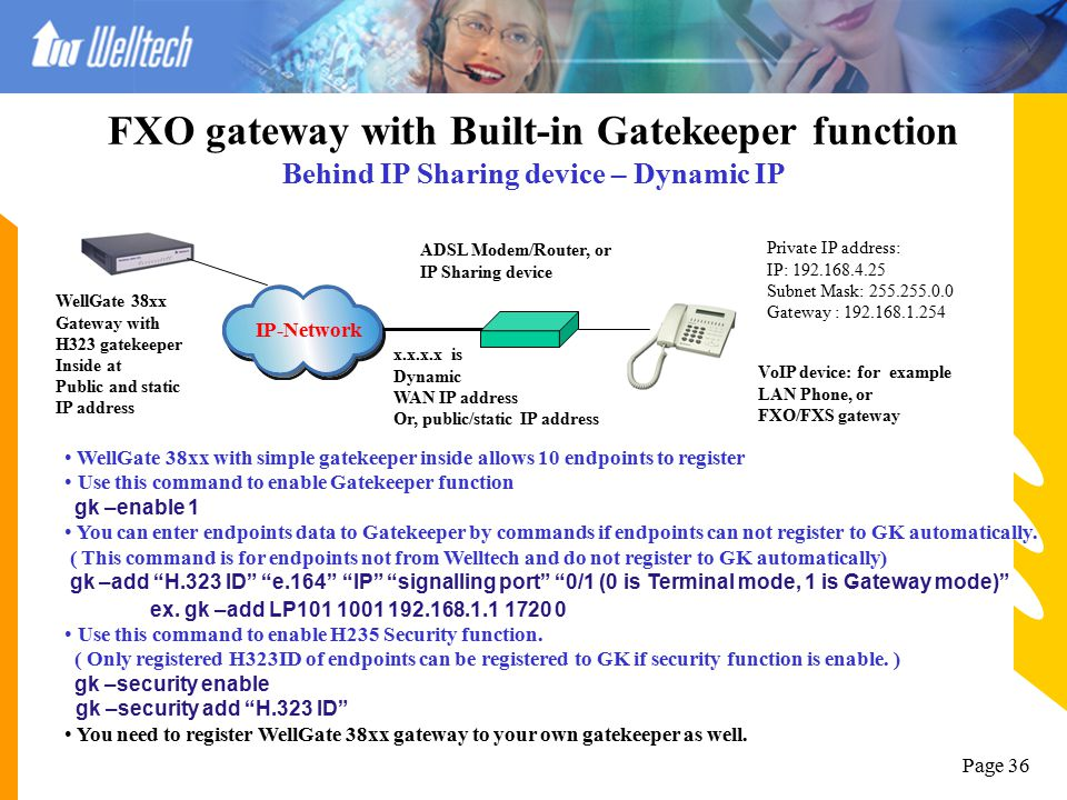 FXO gateway with Built-in Gatekeeper function Behind IP Sharing device – Dynamic IP