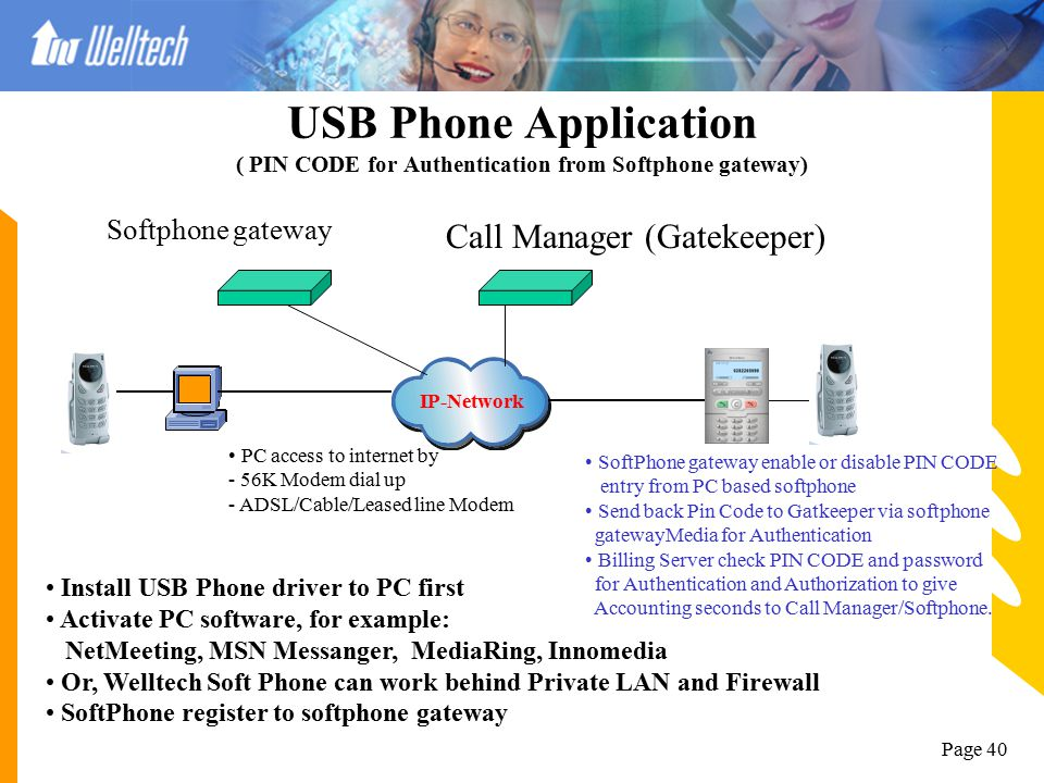 USB Phone Application ( PIN CODE for Authentication from Softphone gateway)