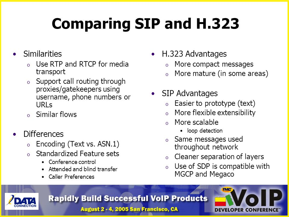 Comparing SIP and H.323 Similarities Differences H.323 Advantages