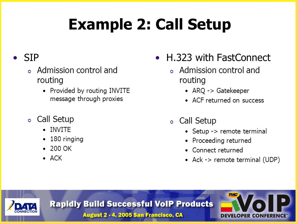 Example 2: Call Setup SIP H.323 with FastConnect