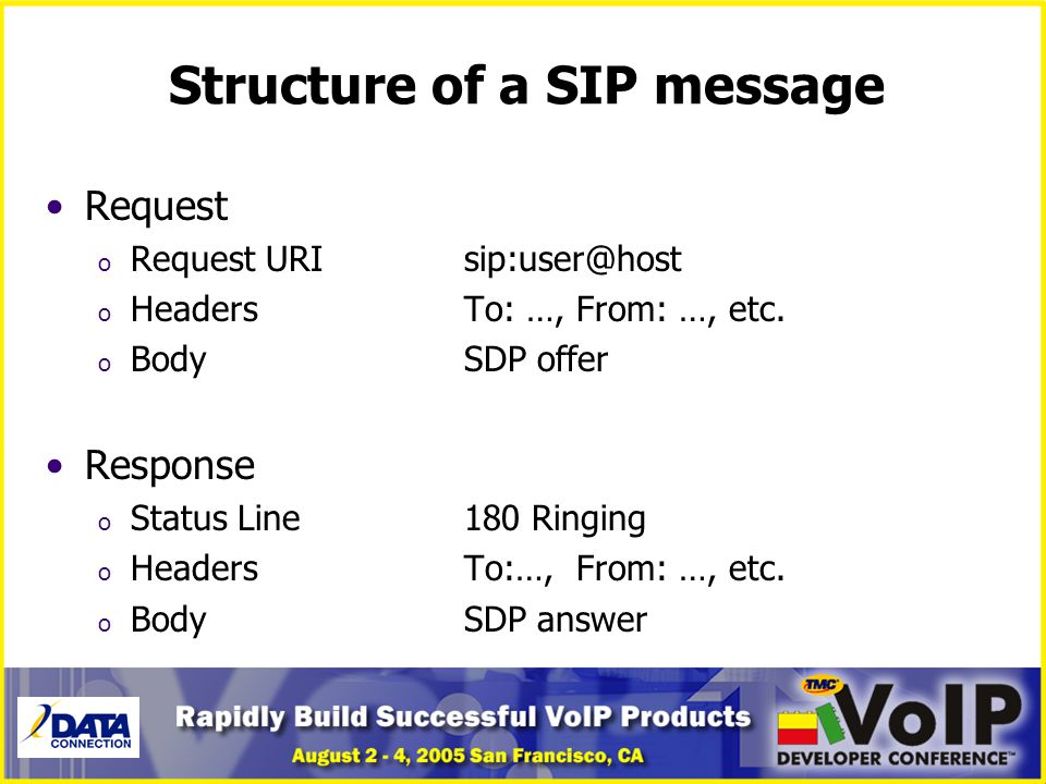 Structure of a SIP message