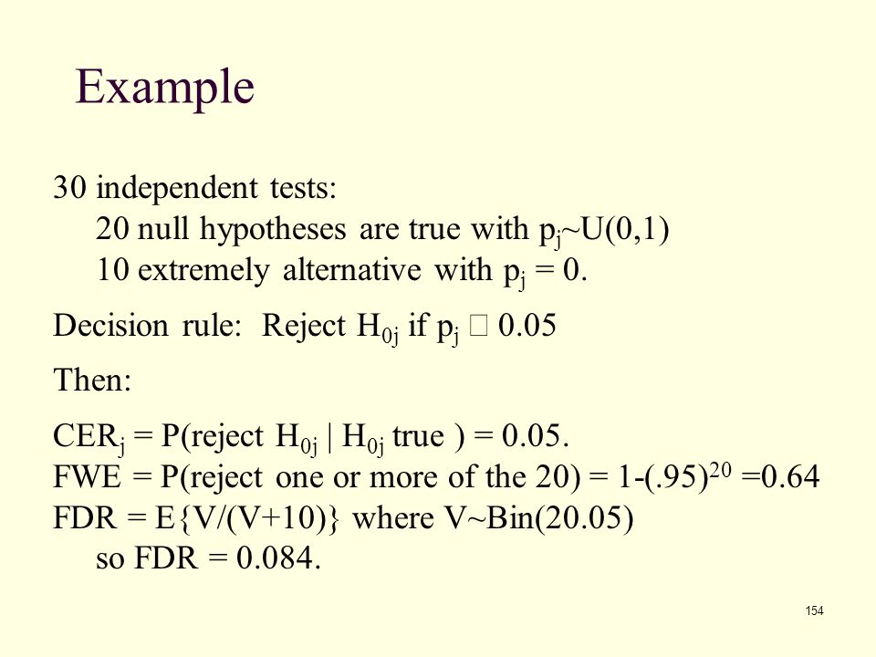 Example 30 independent tests: