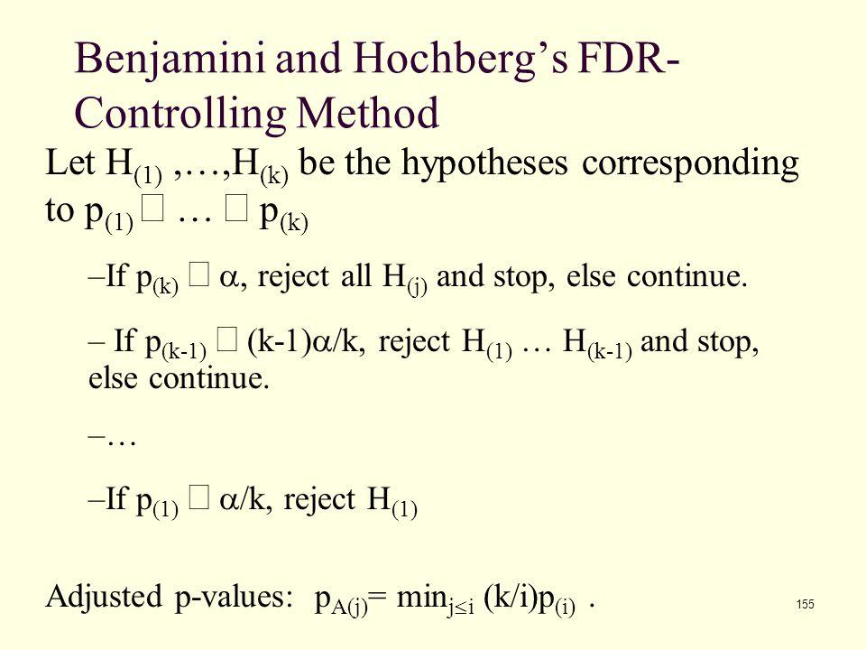 Benjamini and Hochberg's FDR-Controlling Method