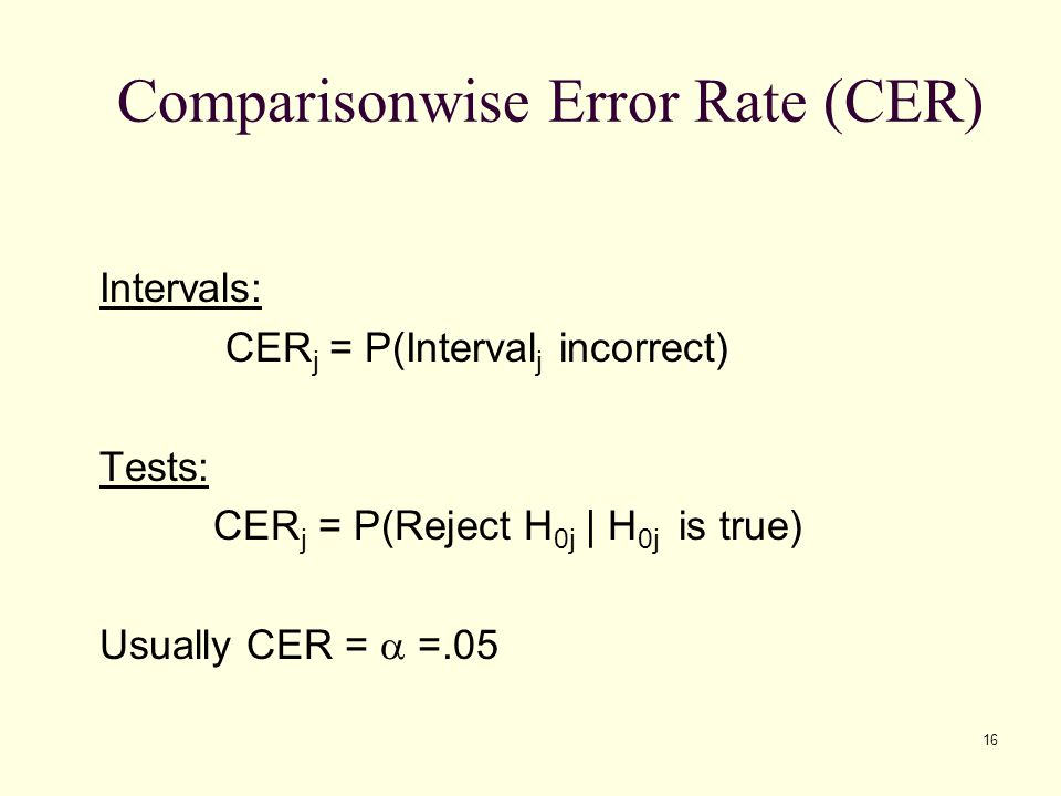 Comparisonwise Error Rate (CER)