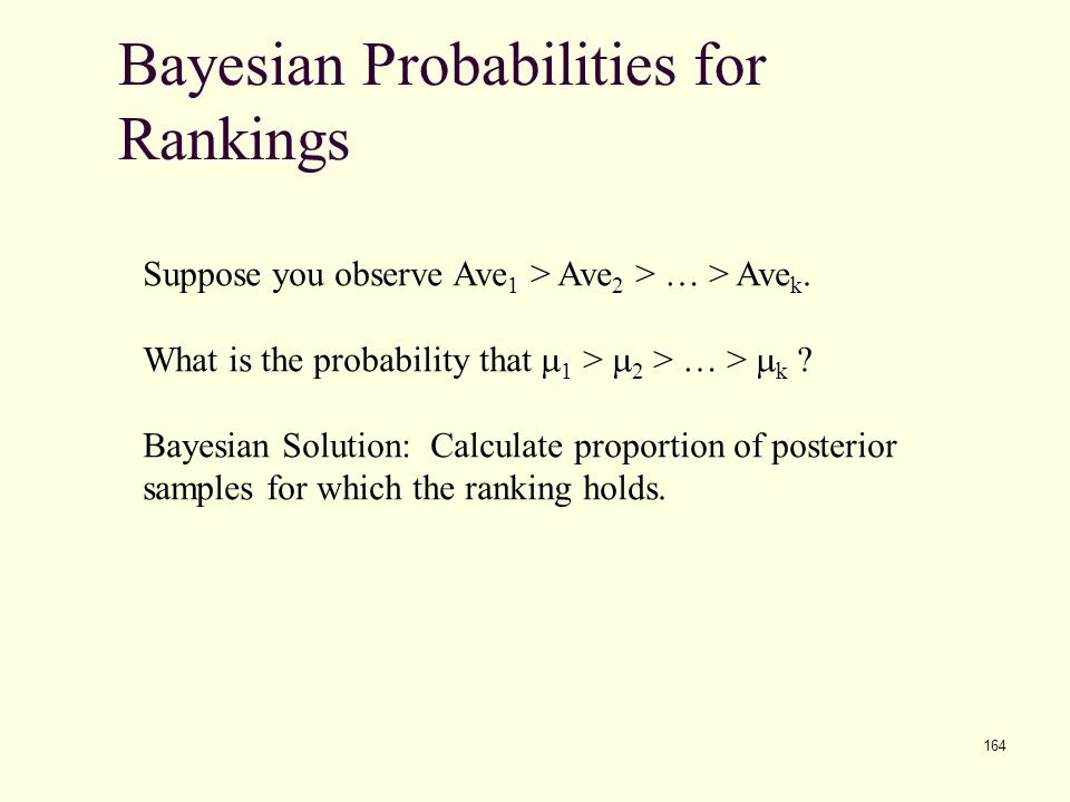 Bayesian Probabilities for Rankings