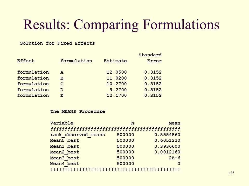 Results: Comparing Formulations
