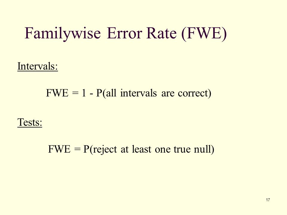 Familywise Error Rate (FWE)