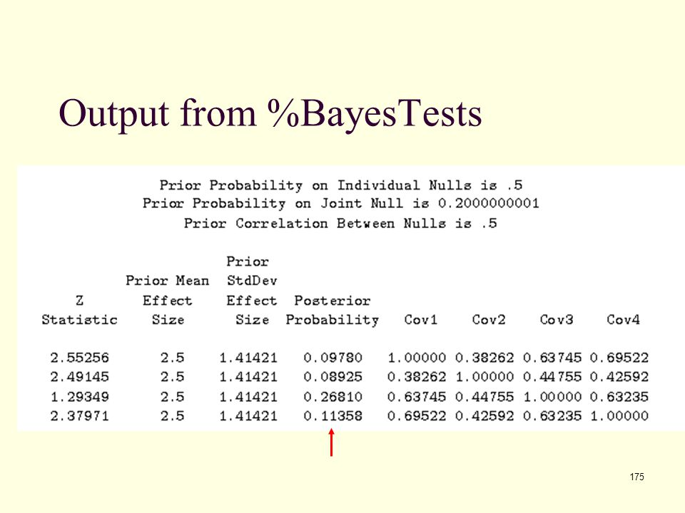 Output from %BayesTests