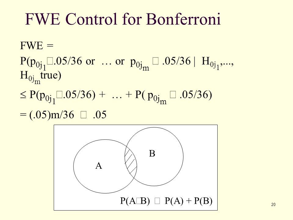 FWE Control for Bonferroni