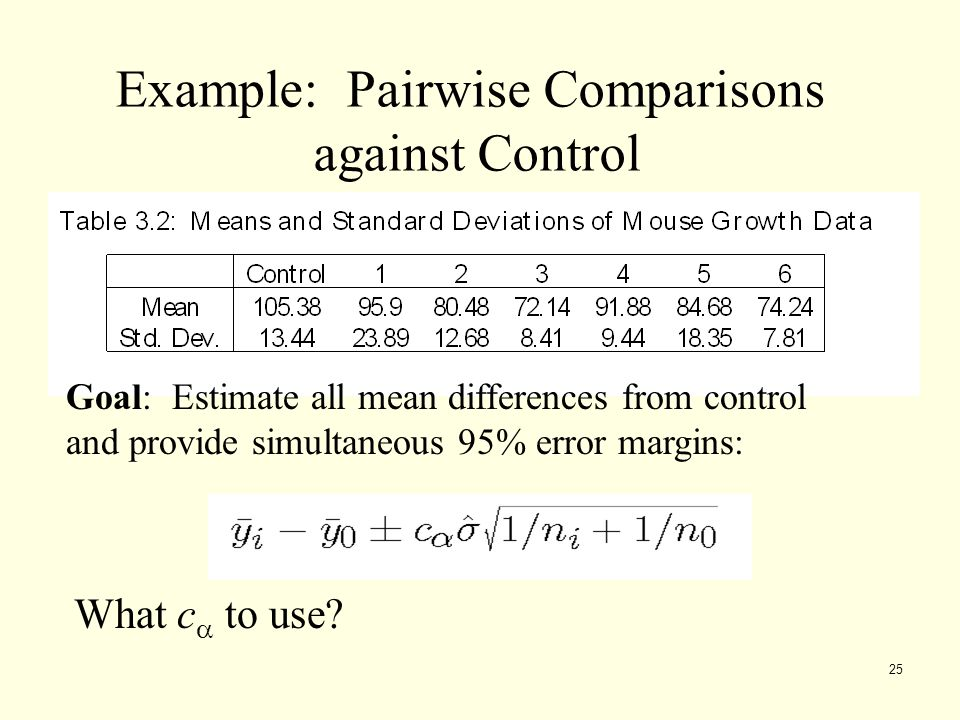 Example: Pairwise Comparisons